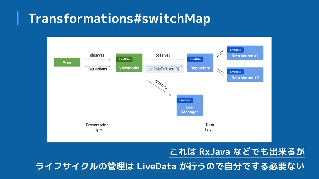 Transformations#switchMap これは RxJava などでも出来るが ラ...