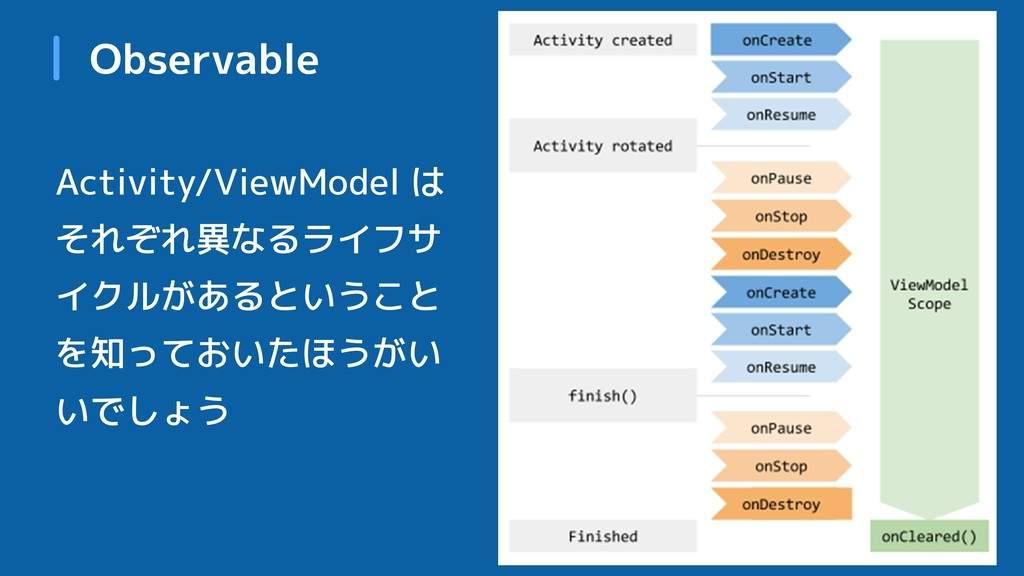 Observable Activity/ViewModel は それぞれ異なるライフサ イクル...