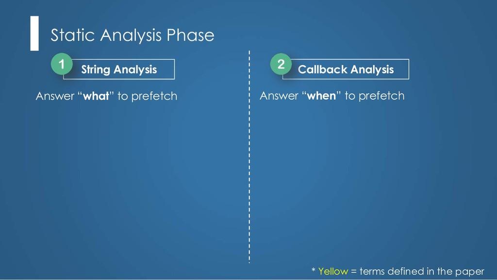 String Analysis Callback Analysis Static Analys...