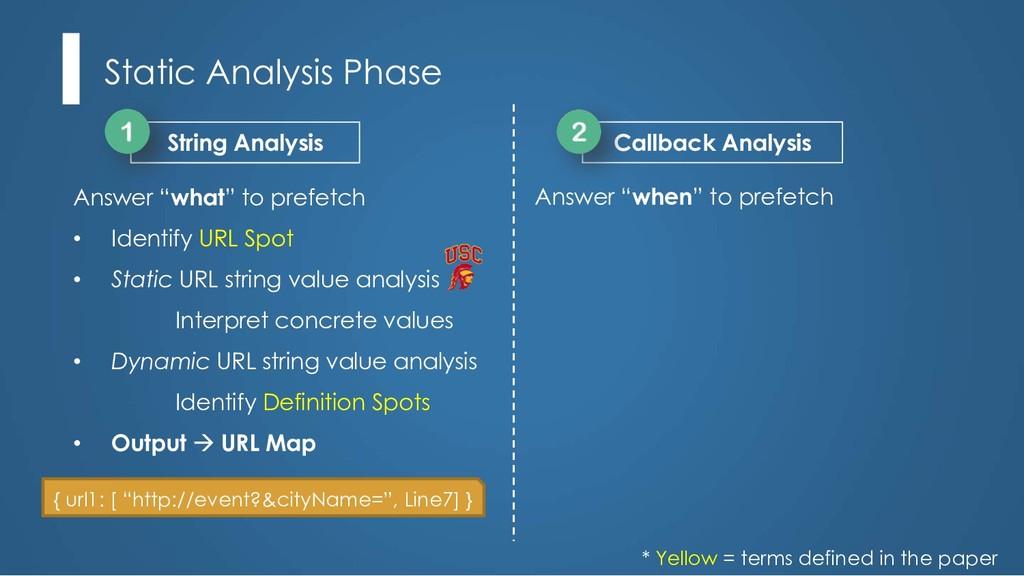 "String Analysis Static Analysis Phase Answer ""w..."