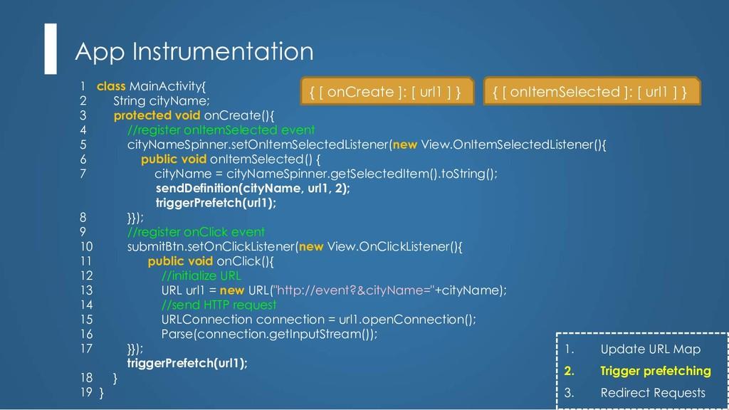 App Instrumentation { [ onCreate ]: [ url1 ] } ...