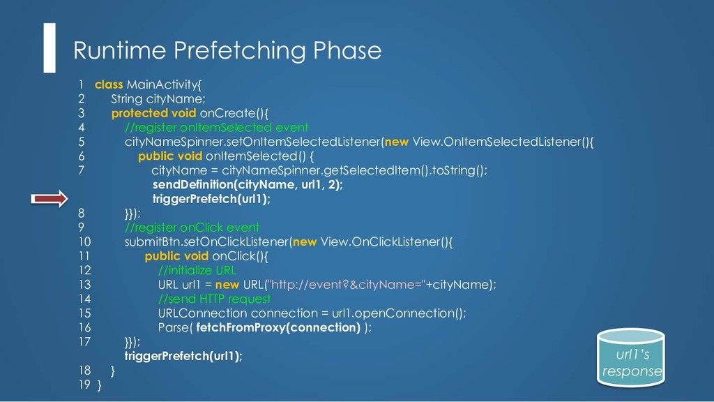 url1's response Runtime Prefetching Phase 1 cla...