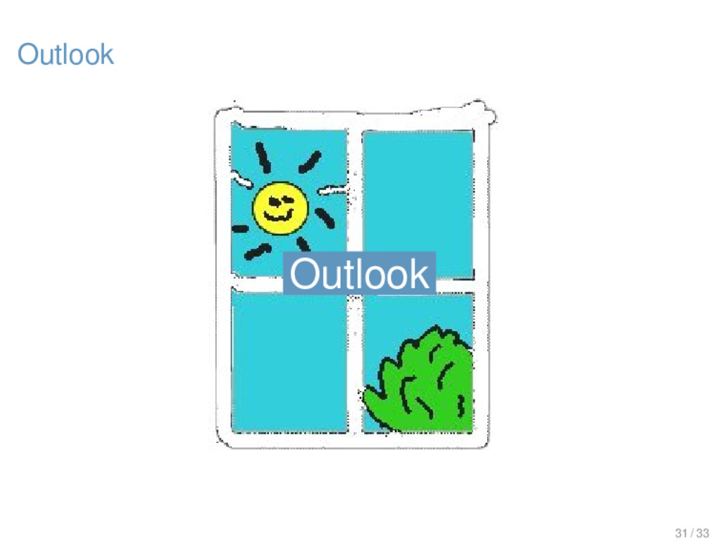 Outlook Outlook 31 / 33