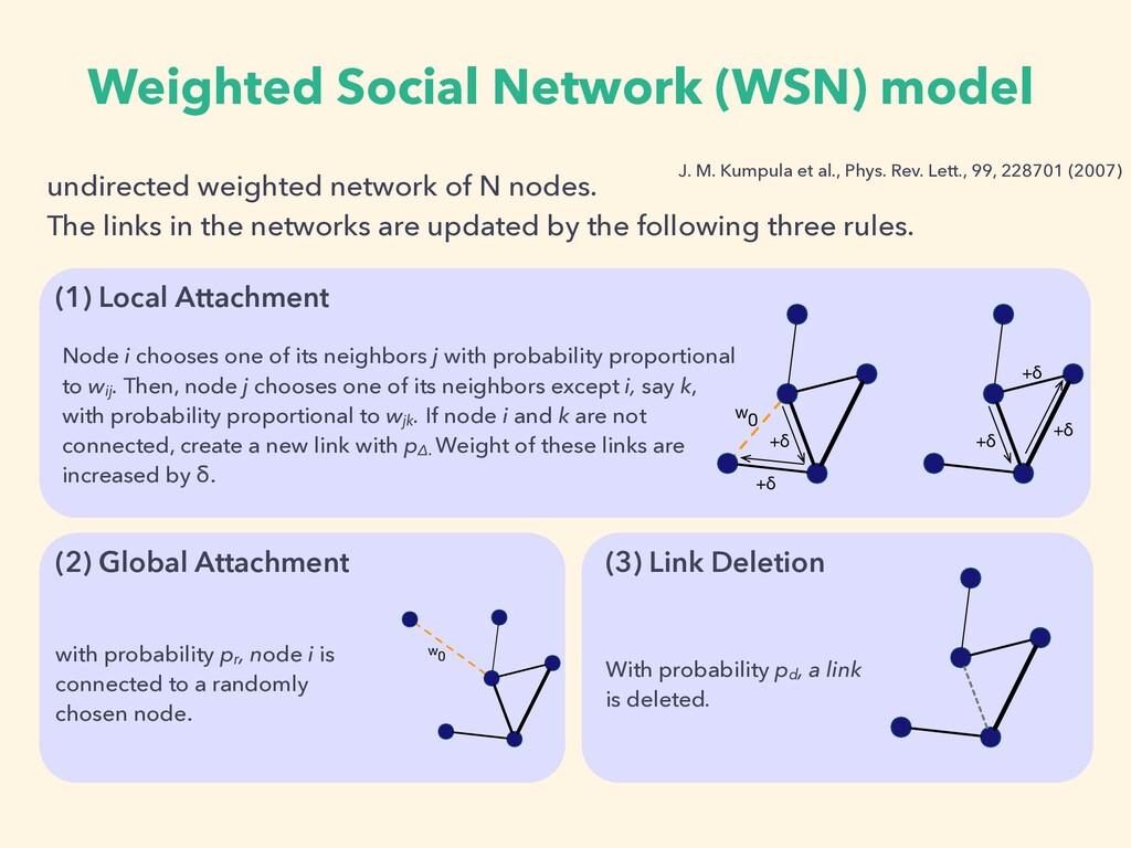 Weighted Social Network (WSN) model J. M. Kumpu...