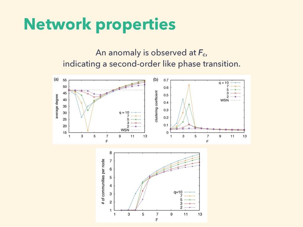 Network properties 15 20 25 30 35 40 45 50 55 1...