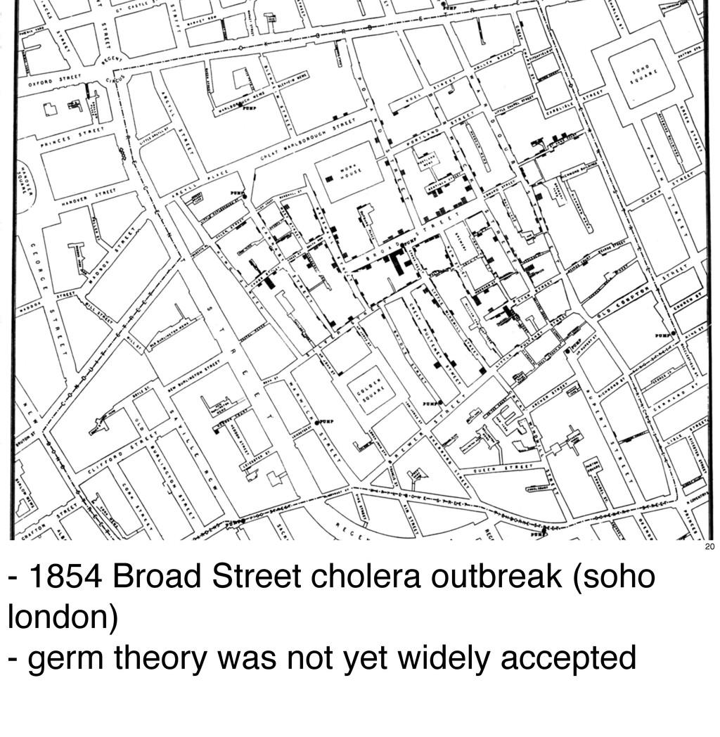 20 - 1854 Broad Street cholera outbreak (soho l...