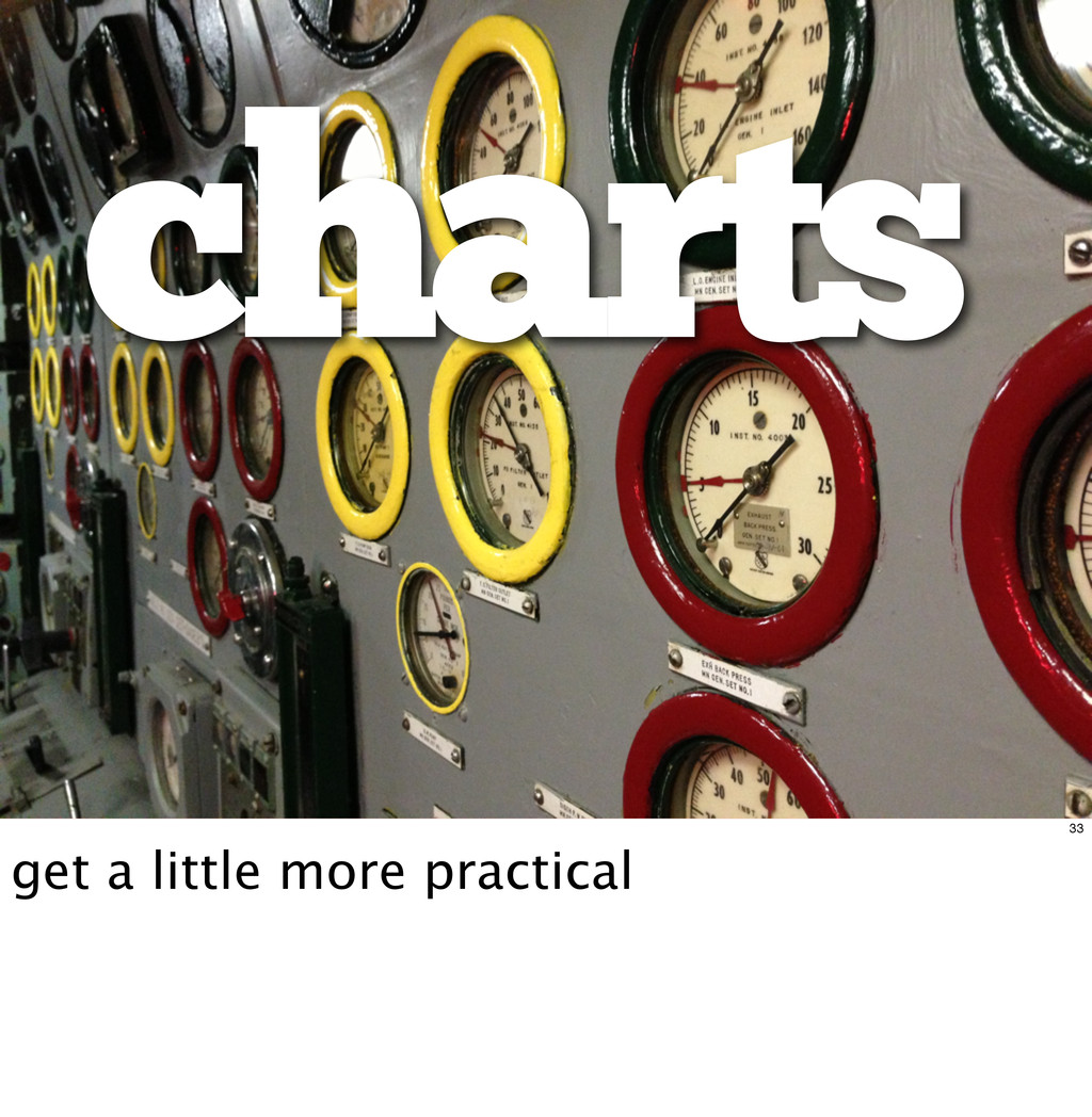 charts 33 get a little more practical