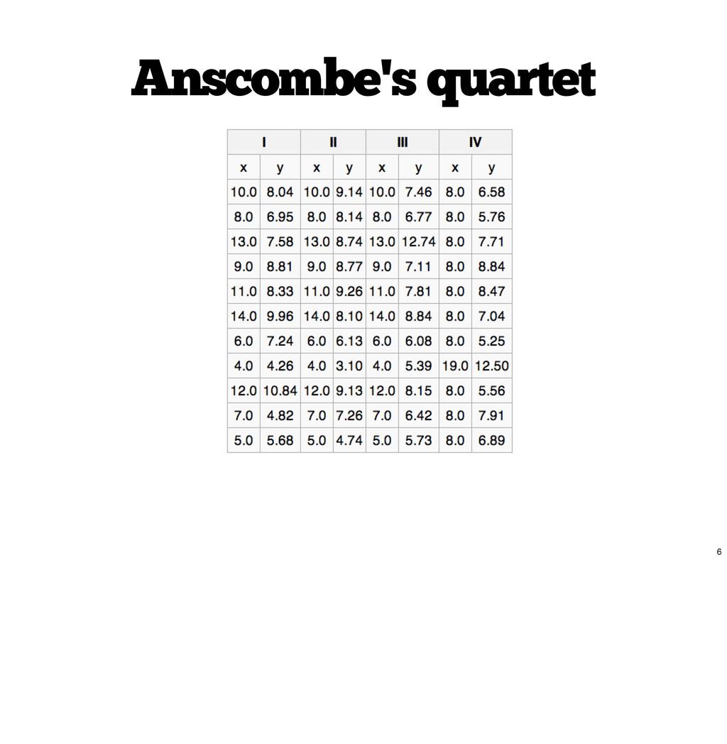 Anscombe's quartet 6