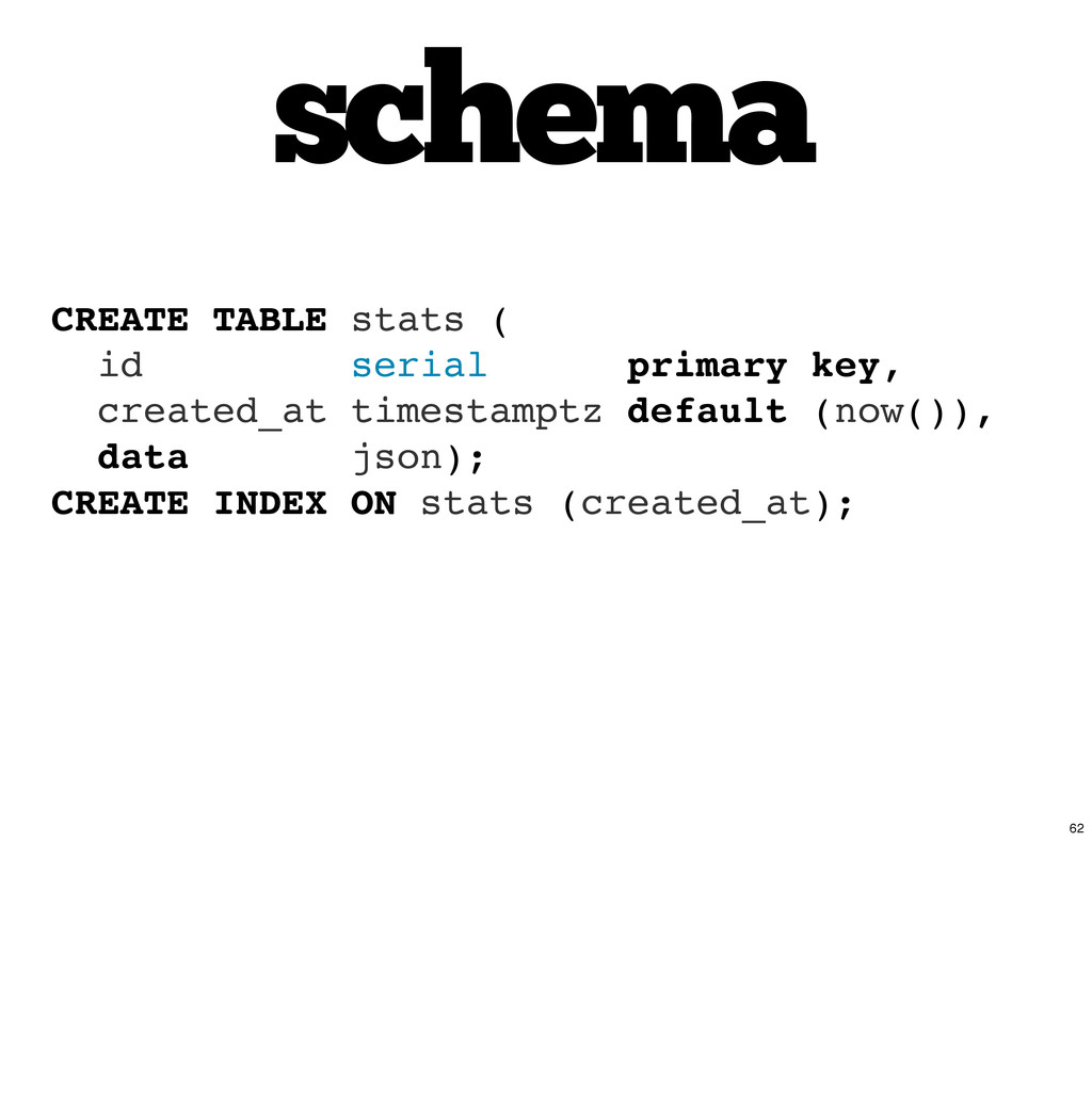 schema CREATE TABLE stats ( id serial primary k...