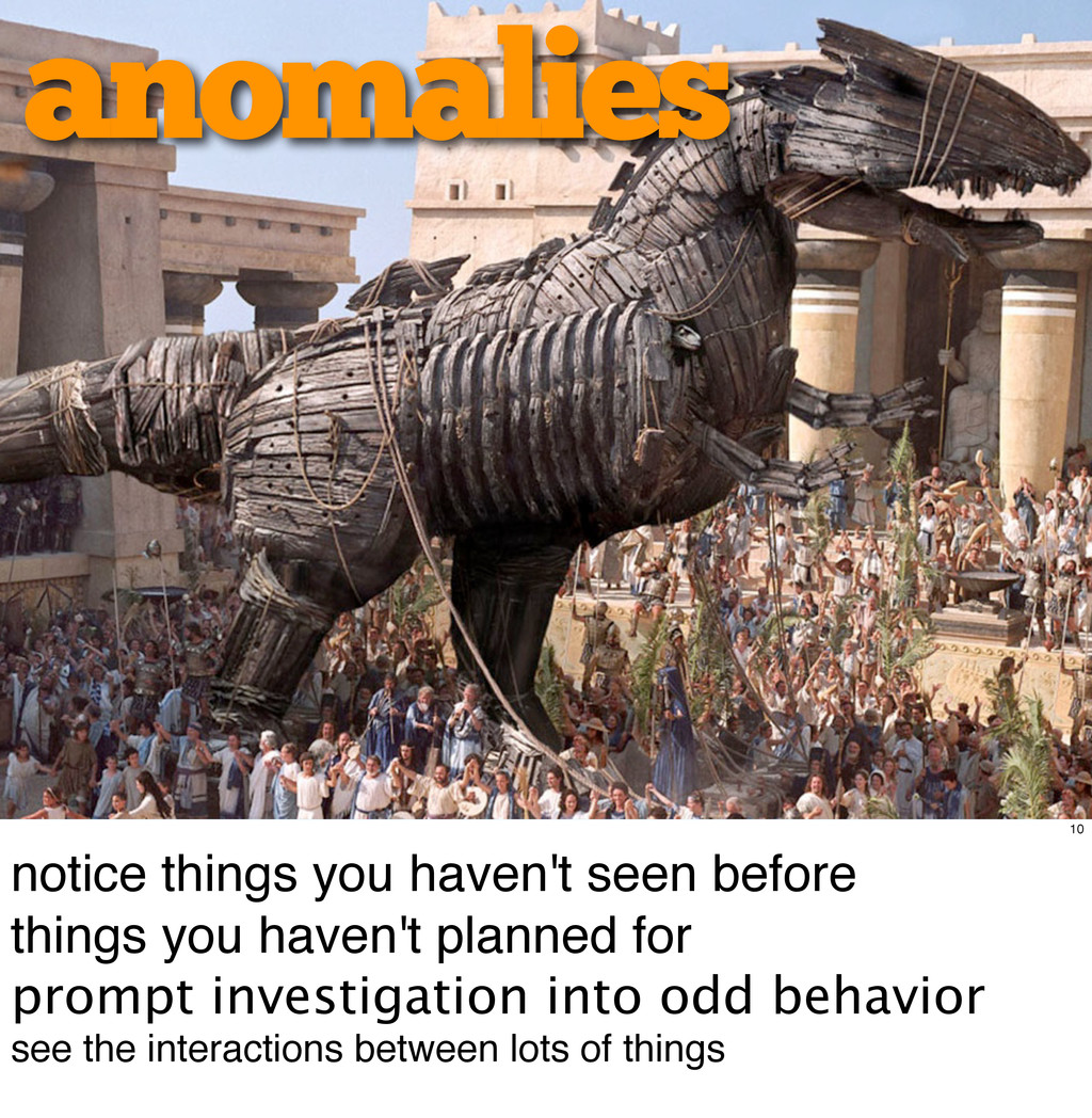 anomalies 10 notice things you haven't seen bef...