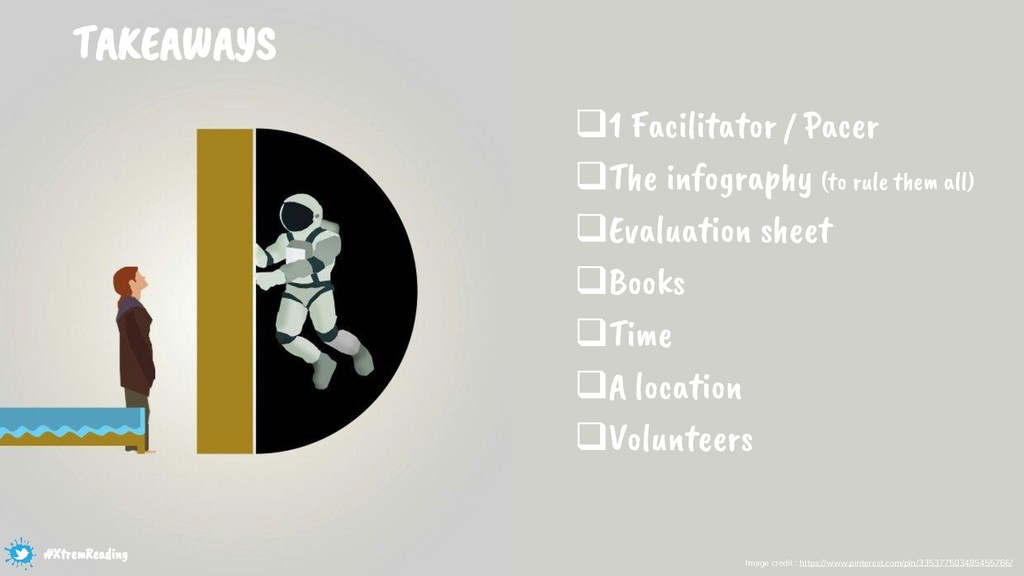 ❑1 Facilitator / Pacer ❑The infography (to rule...