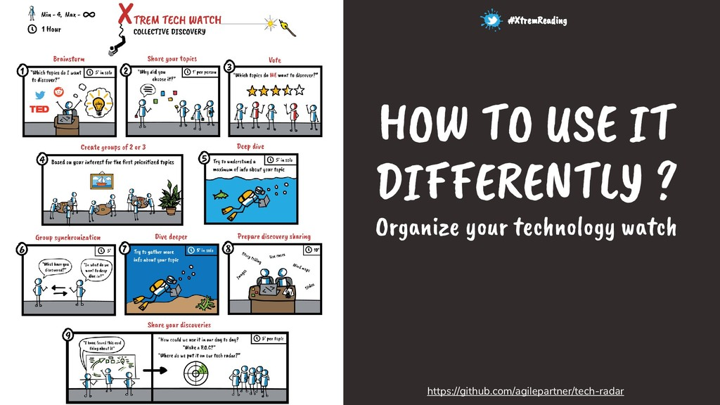 HOW TO USE IT DIFFERENTLY ? Organize your techn...
