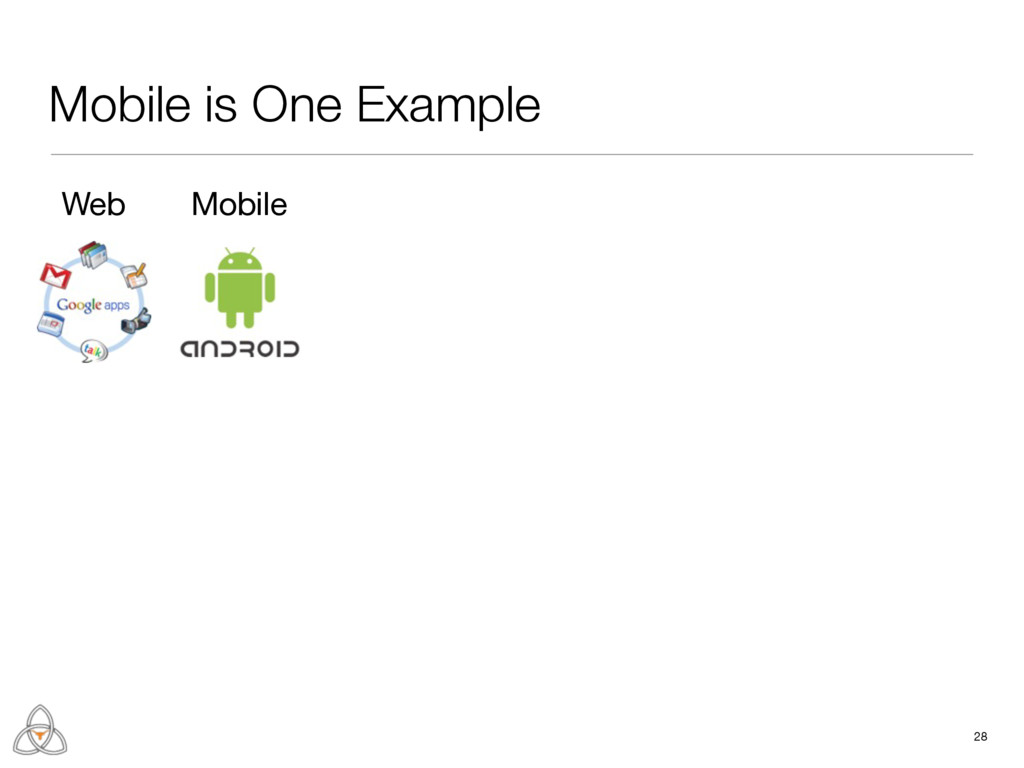 Mobile is One Example 28 Web Mobile