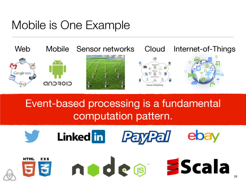 Mobile is One Example 28 Web Mobile Internet-of...