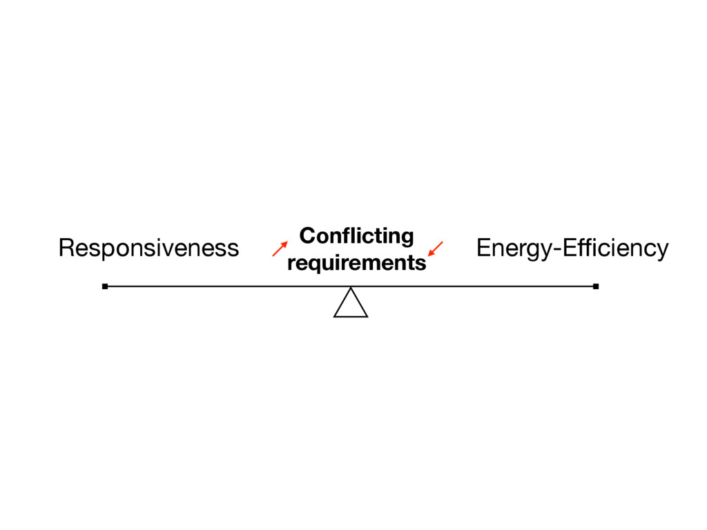 Responsiveness Energy-Efficiency Conflicting requi...