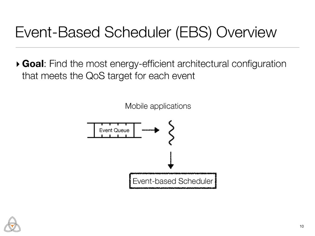 Event-Based Scheduler (EBS) Overview 10 ▸ Goal:...