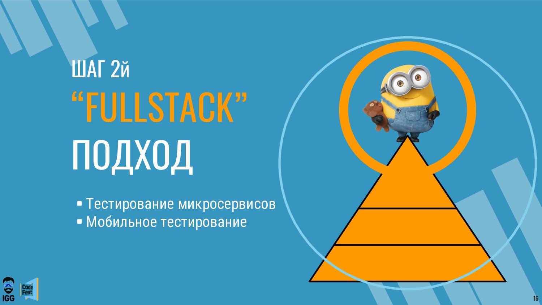 """ШАГ 2й """"FULLSTACK"""" ПОДХОД § Тестирование микрос..."""