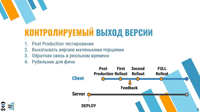КОНТРОЛИРУЕМЫЙ ВЫХОД ВЕРСИИ Server Client DEPLO...