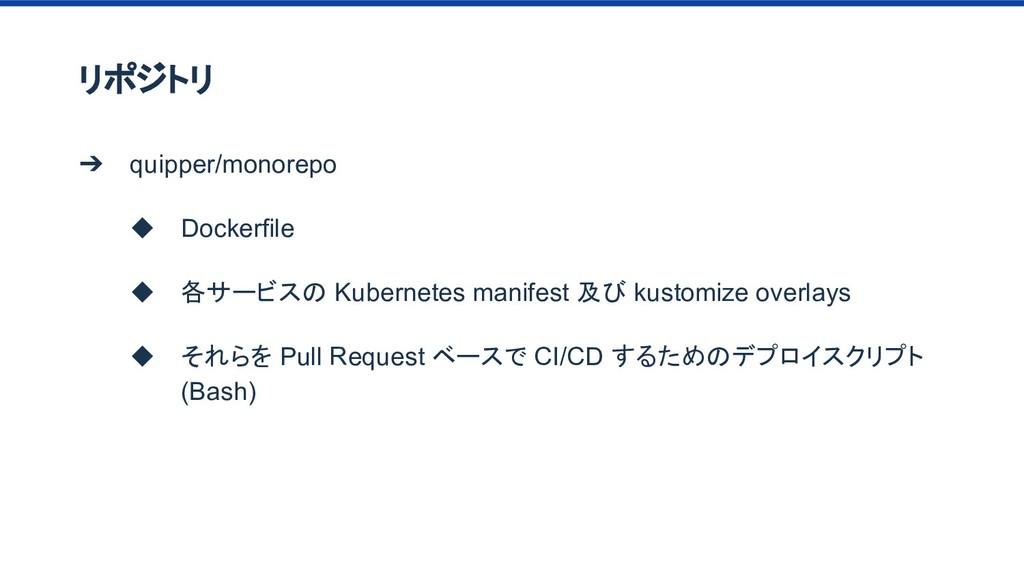 リポジトリ ➔ quipper/monorepo ◆ Dockerfile ◆ 各サービスの ...