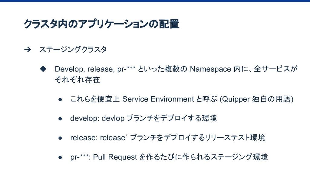 クラスタ内のアプリケーションの配置 ➔ ステージングクラスタ ◆ Develop, relea...