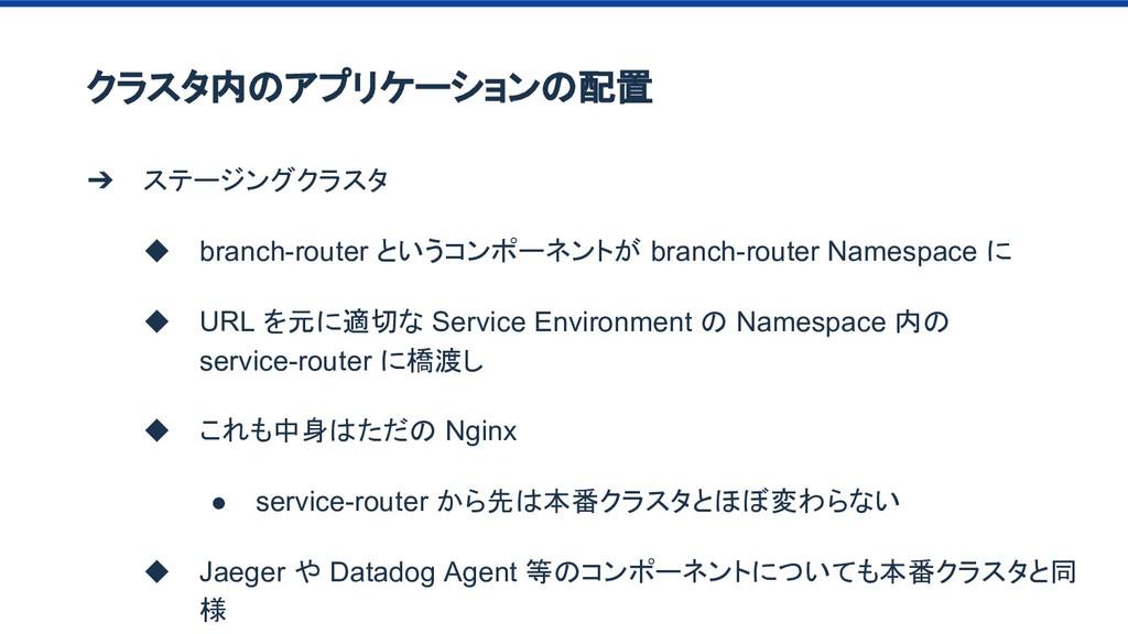 クラスタ内のアプリケーションの配置 ➔ ステージングクラスタ ◆ branch-router ...