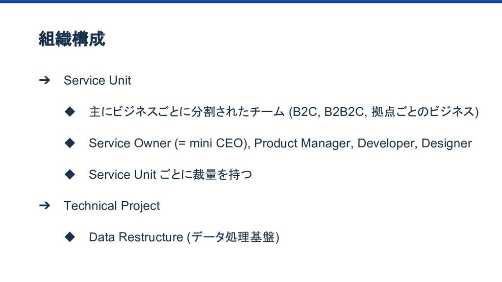 組織構成 ➔ Service Unit ◆ 主にビジネスごとに分割されたチーム (B2C, B...