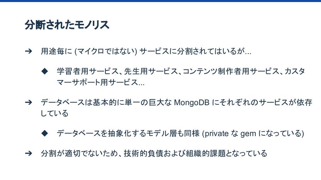 分断されたモノリス ➔ 用途毎に (マイクロではない) サービスに分割されてはいるが... ◆...