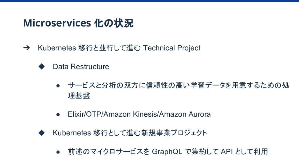 Microservices 化の状況 ➔ Kubernetes 移行と並行して進む Techn...