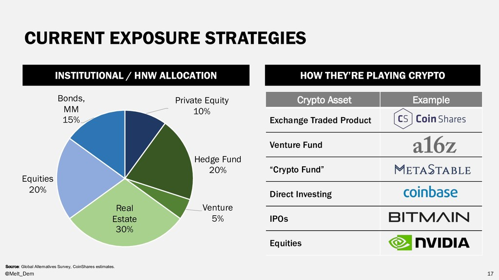 Crypto Asset Example Exchange Traded Product Ve...