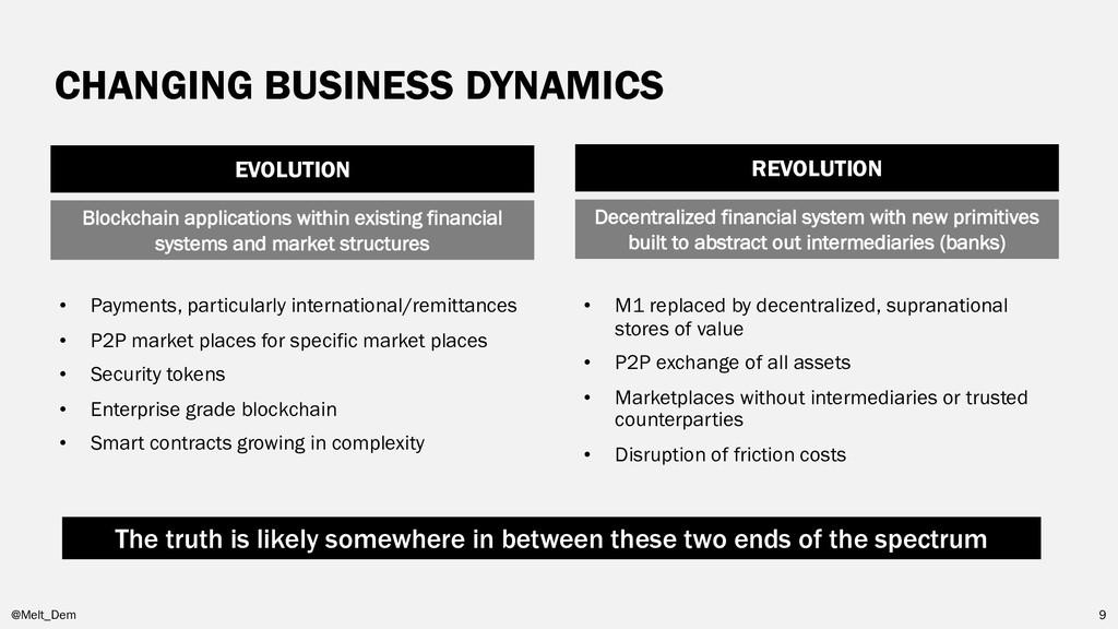 CHANGING BUSINESS DYNAMICS @Melt_Dem 9 • Paymen...