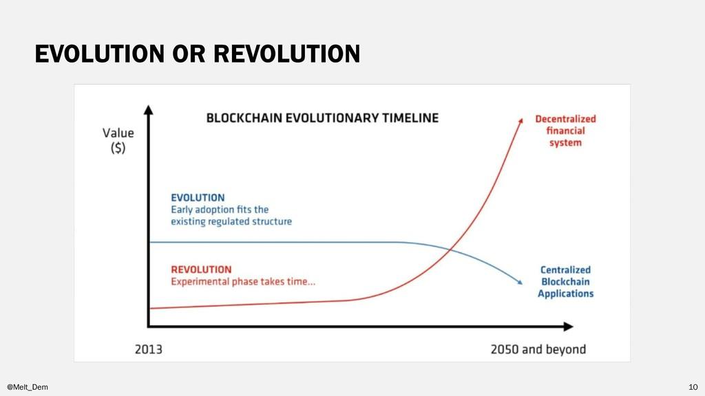 EVOLUTION OR REVOLUTION @Melt_Dem 10