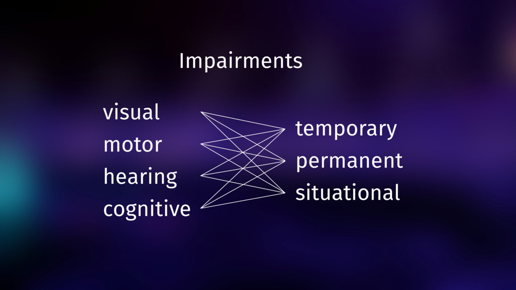 visual motor hearing cognitive temporary perman...