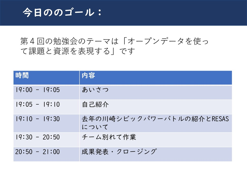 川崎シビックパワーバトル2019 今日ののゴール: 時間 内容 19:00 - 19:05 あ...