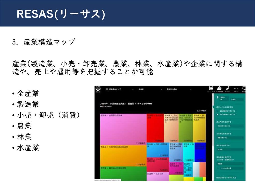 川崎シビックパワーバトル2019 RESAS(リーサス) 3. 産業構造マップ 産業(製造業、...