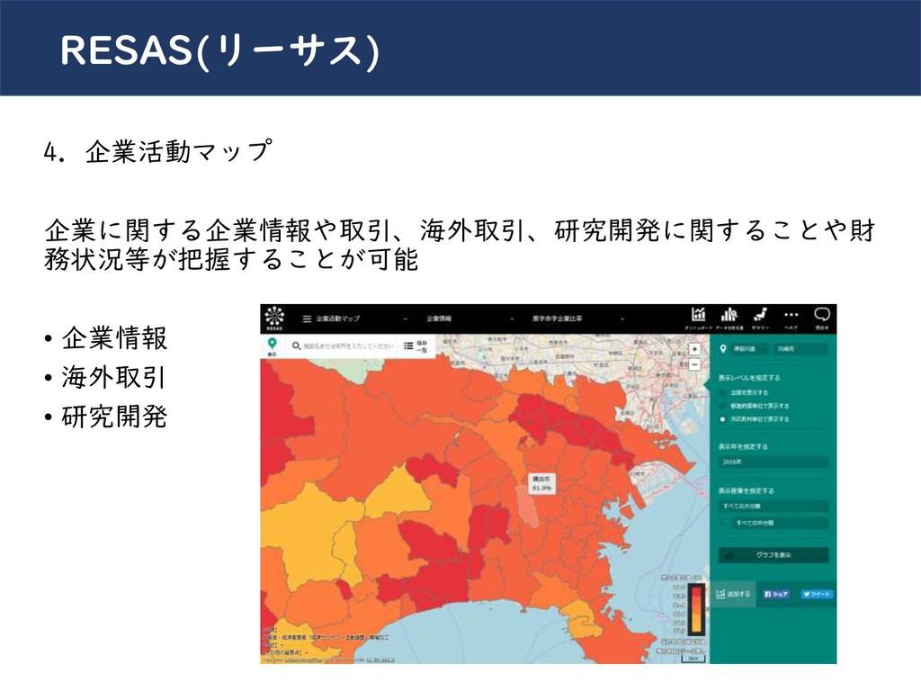 川崎シビックパワーバトル2019 RESAS(リーサス) 4. 企業活動マップ 企業に関する企...