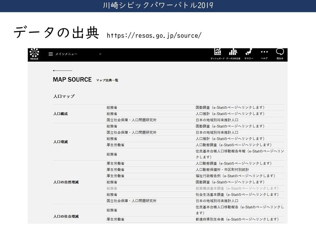 川崎シビックパワーバトル2019 データの出典 https://resas.go.jp/sou...