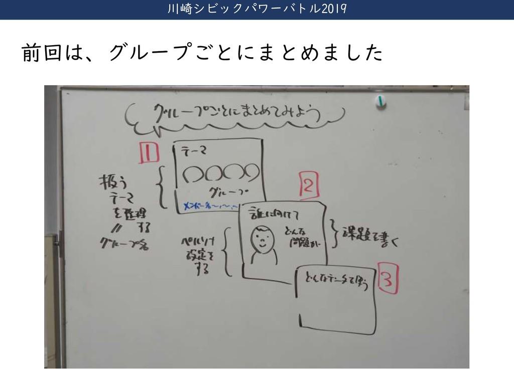 川崎シビックパワーバトル2019 前回は、グループごとにまとめました