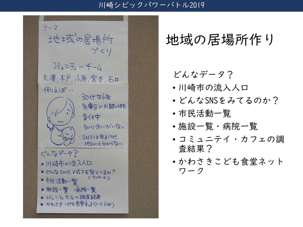 川崎シビックパワーバトル2019 地域の居場所作り どんなデータ? • 川崎市の流入人口 • ...