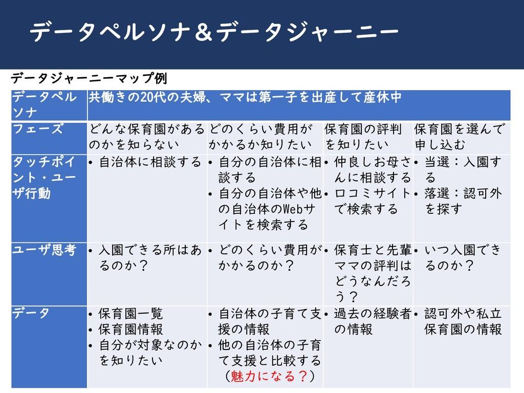 川崎シビックパワーバトル2019 データペルソナ&データジャーニー データペル ソナ 共働きの...