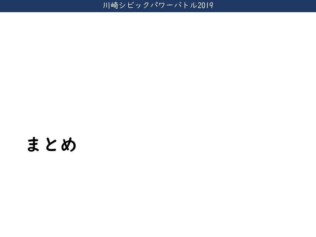 川崎シビックパワーバトル2019 まとめ