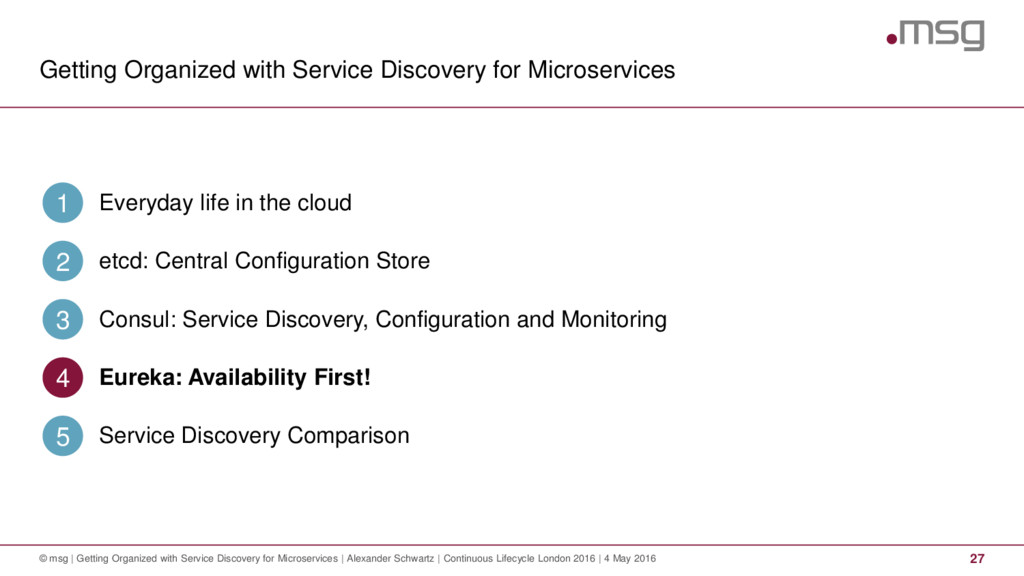 Getting Organized with Service Discovery for Mi...