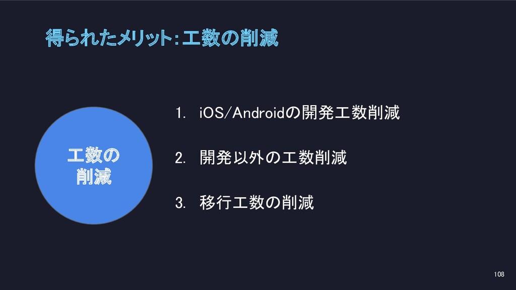 1. iOS/Androidの開発工数削減  2. 開発以外の工数削減  3....