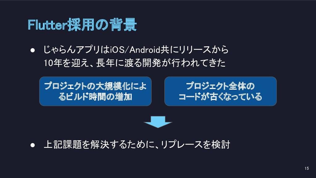 Flutter採用の背景 ● じゃらんアプリはiOS/Android共にリリースから 10...