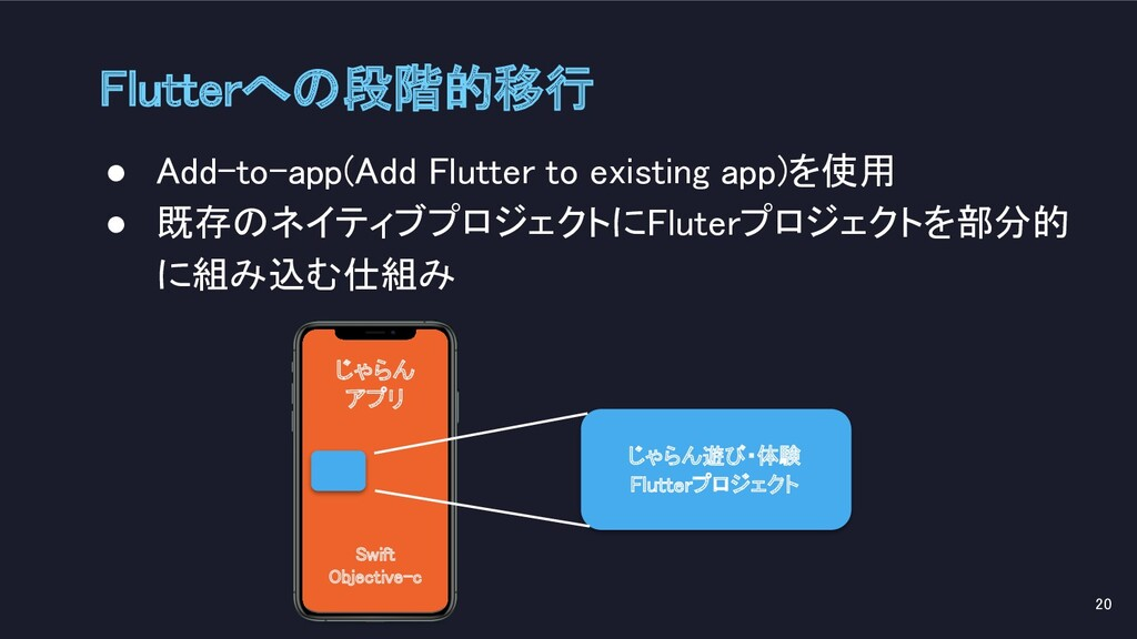 Flutterへの段階的移行 ● Add-to-app(Add Flutter to exi...