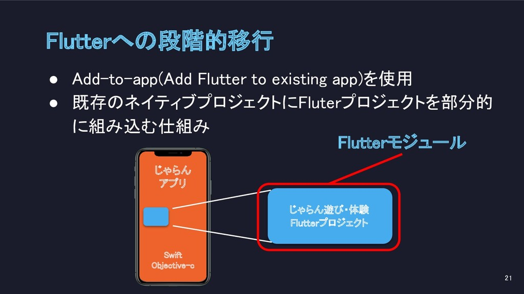 Flutterへの段階的移行