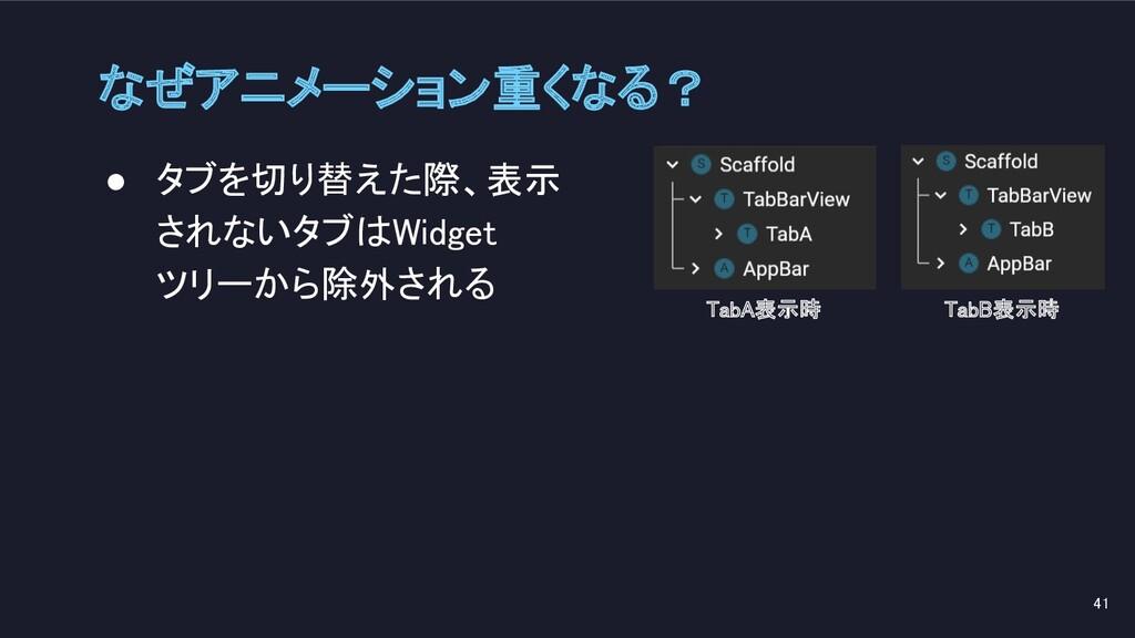 なぜアニメーション重くなる? ● タブを切り替えた際、表示 されないタブはWidget ...