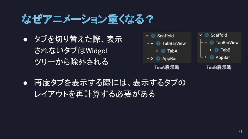 ● 再度タブを表示する際には、表示するタブの レイアウトを再計算する必要がある  なぜア...