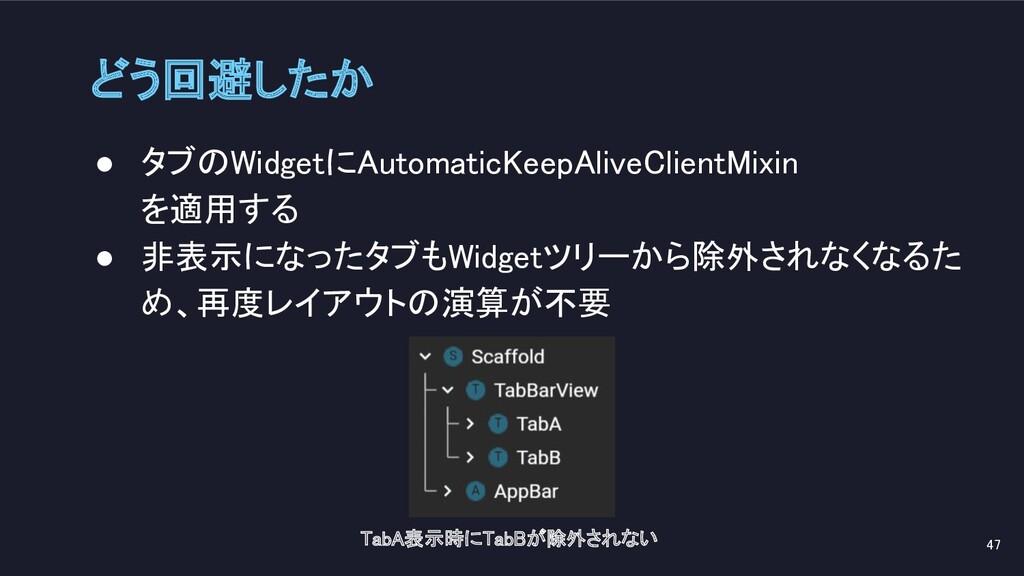 どう回避したか ● タブのWidgetにAutomaticKeepAliveClientMi...