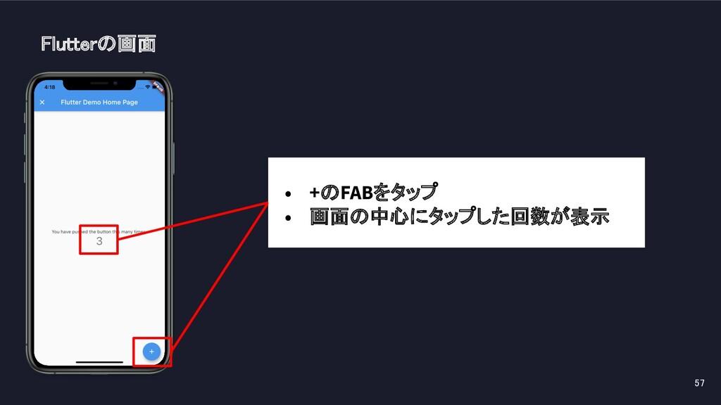 57 Flutterの画面 • +のFABをタップ • 画面の中心にタップした回数が表示