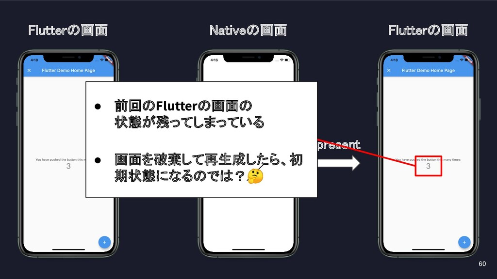 60 Nativeの画面 Flutterの画面 present dismiss Fl...